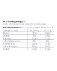 Art of Suffering Nutrition