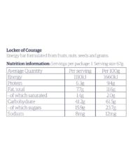 Locker of Courage Nutrition